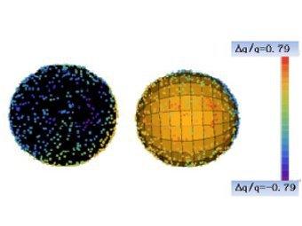 Анизотропия вселенной и темная материя