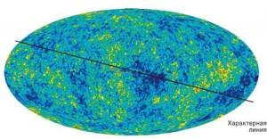 ОСЬ ЗЛА, характерная линия в распределении реликтового излучения, может быть указанием на неоднородность нашей Вселенной