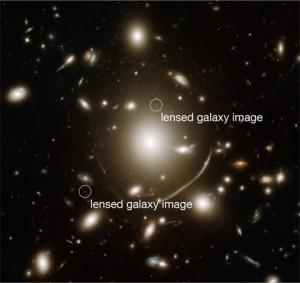 Темная материя в скоплении Abell 383