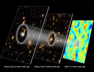 А это охваченный BOSS сектор Вселенной 3,8, 5,7 и 13,7 млрд лет тому назад. На последнем изображении Вселенная показана близко к состоянию сингулярности.