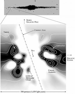 Детальная карта ближайших окрестностей Солнечной системы