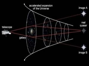Ускоренное расширение Вселенной. Иллюстрация авторов исследования