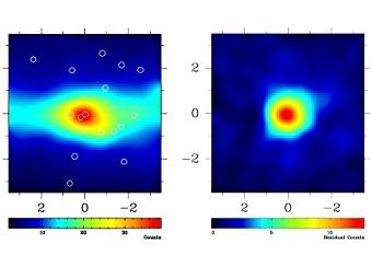 Аннигиляция темной материи?