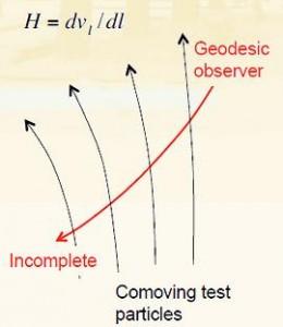 Можно доказать, что минимум 1 линия не может быть продолжена бесконечно далеко назад в прошлое