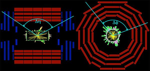 Различия в псевдобыстроте и азимутальном угле — меры расхождения треков частиц в продольной и поперечной плоскостях.