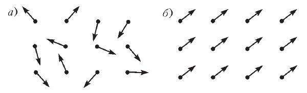 Спонтанное нарушение симметрии в образце железа в присутствии магнитного поля