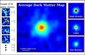 Теория «холодной» ТМ (CDM) предсказывает умеренную плотность в центрах галактических скоплений, и именно её удалось обнаружить астрономам на этот раз. (Иллюстрация NAOJ / ASIAA / School of Physics and Astronomy, University of Birmingham / Kavli IPMU / Astronomical Institute, Tohoku University).