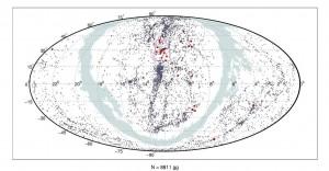 Ближайшие галактики в местном сверхскоплении © Igor Karachentsev/SAO RAS