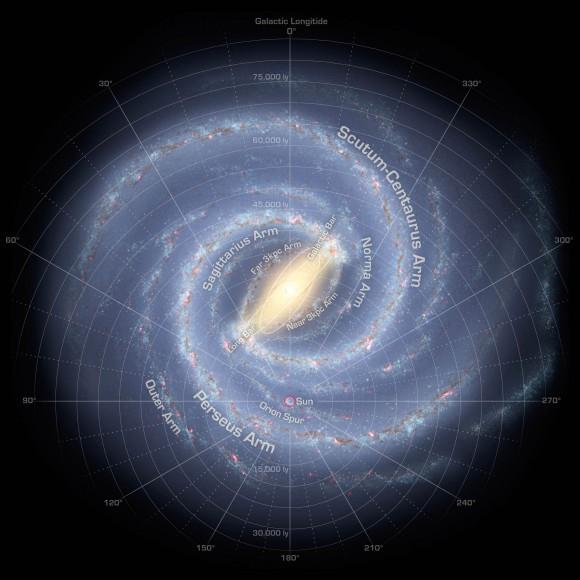 Млечный путь и примерное расположение Солнца