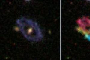 Галактика SPRC-7. Слева - комбинация изображений в фильтрах g, r, i по данным SDSS. Полярное кольцо, окружающее центральную линзовидную галактику, выделяется своим синим цветом, так как содержит заметную долю молодых звезд. В центре - изображение SDSS совмещено с полем скоростей ионизованного водорода по данным наблюдений на 6-м телескопе САО РАН: цвета соответствуют наблюдаемым лучевым скоростям (синие точки - приближаются, красные - удаляются от наблюдателя), интенсивность шкалирована в соответствии с распределением яркости в эмиссионной линии H-бета. Справа - распределение гравитационного потенциала темного гало, согласно численным расчетам. Схематично показаны центральный диск и полярное кольцо.