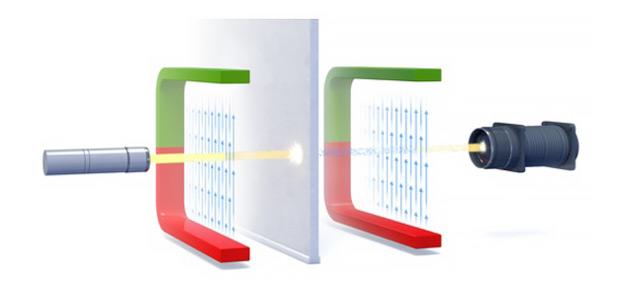 Поиск гипотетических частиц аксионов с помощью мощного лазера, светящего прямо в стену, и фотодатчик за стеной, который пытается уловить проблески света в темноте.