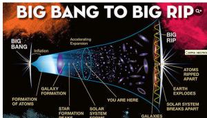 Космологическая вязкость и темная энергия