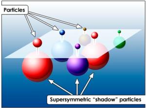 Суперсимметричных частиц пока никто не видел