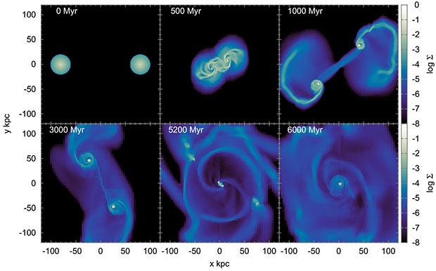 Эволюция газовой компоненты сливающихся галактик в рамках гипотезы MOND без привлечения темной материи. Результаты показывают хорошее качественное согласие с наблюдениями.  Изображение: Avishay Gal-Yam, Weizmann Institute of Science