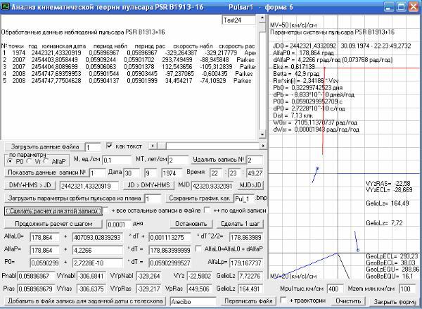 Рис. 12. Проверка полученных оптимальных параметров орбиты пульсара B1913+16 по отдельным данным наблюдений за ним. Скриншот программы Pulsar1.