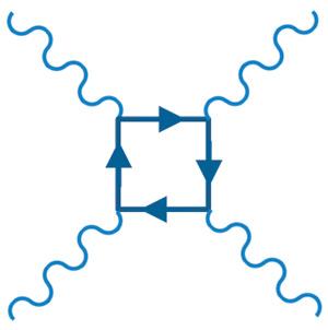 Рис. 2. Фейнмановская диаграмма, описывающая процесс столкновения двух фотонов. Рисунок с сайта es.wikipedia.org