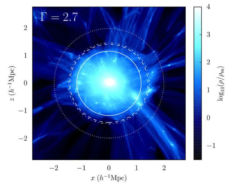 Темная материя формирует границы галактик