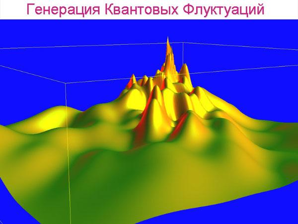 См. также анимацию «Генерация квантовых флуктуаций»: 0,5 Мб или 9,6 Мб.