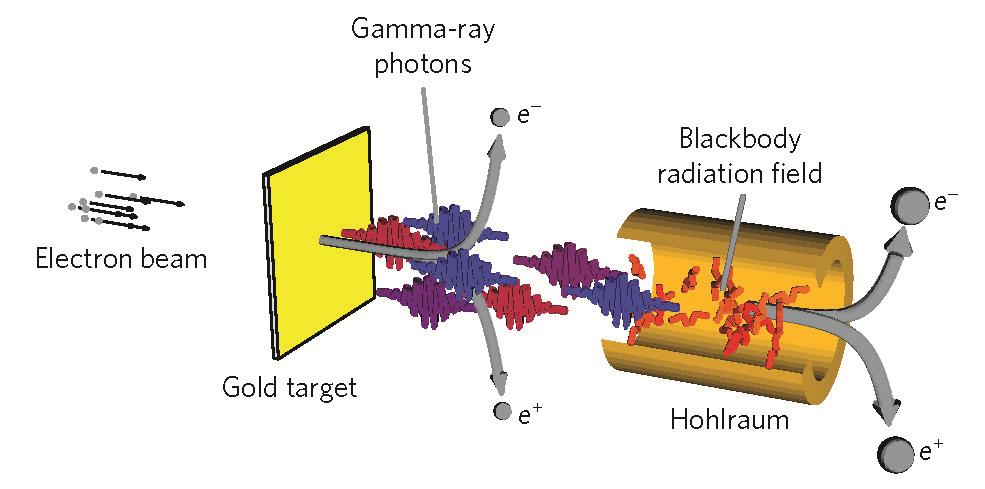 photon-collider
