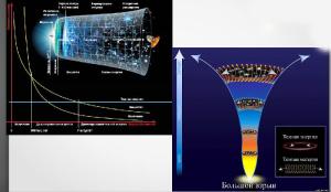Абсолютное движение в физике и его мат. эрзац – принцип относительности