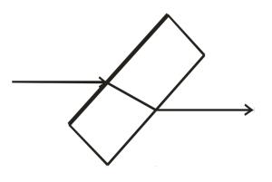 Рис. 2. Распространение луча света через стеклянную пластинку
