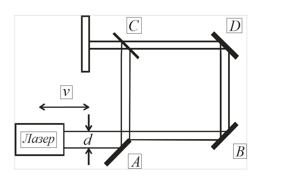 Рис. 4. Схема интерферометра с механическим делением луча лазера.