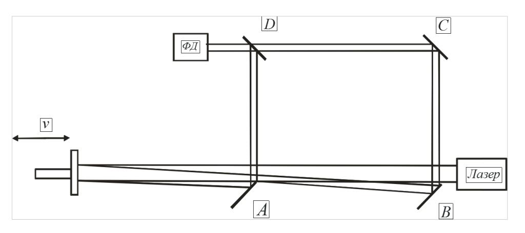 Рис. 5. Схема интерферометра с отражательным зеркалом.
