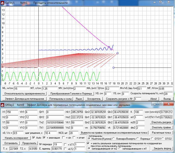 Рис. 20. Результаты вычислительного эксперимента на модели классического эффекта Доплера в исходной ИСО, т.е. АСО, с использованием в ней имитатора потенциалов Ньютона (Кулона) запаздывающих по координатам. Скриншот программыGaliley1.